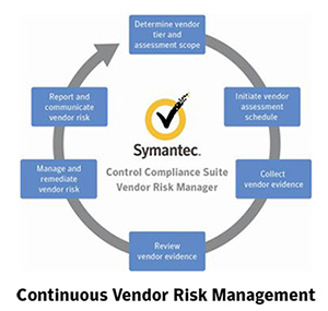 Vender Risk Management