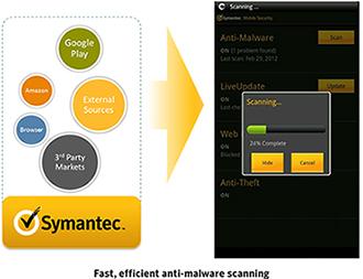 Symantec Mobile Security | NetSecurityStore com
